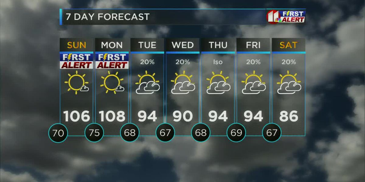 Record heat in the forecast Sunday and Monday