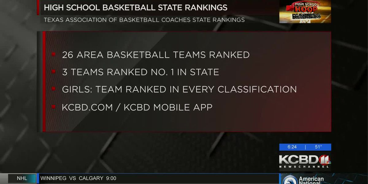 State High School Basketball Rankings