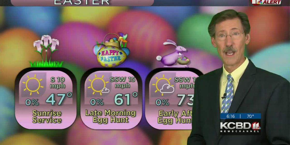 Easter Weekend Outlook