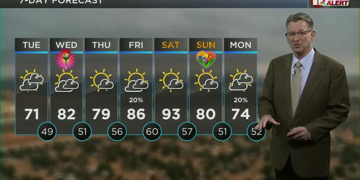 South Plains next storm chance