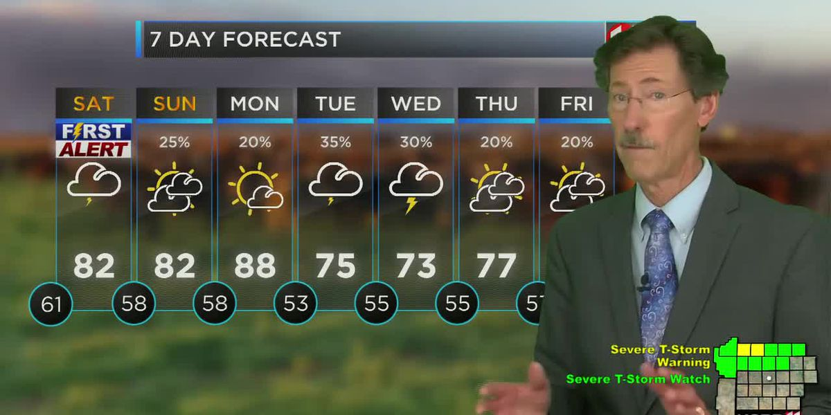 First Alert Weather Day: Strong storms Friday night into next week