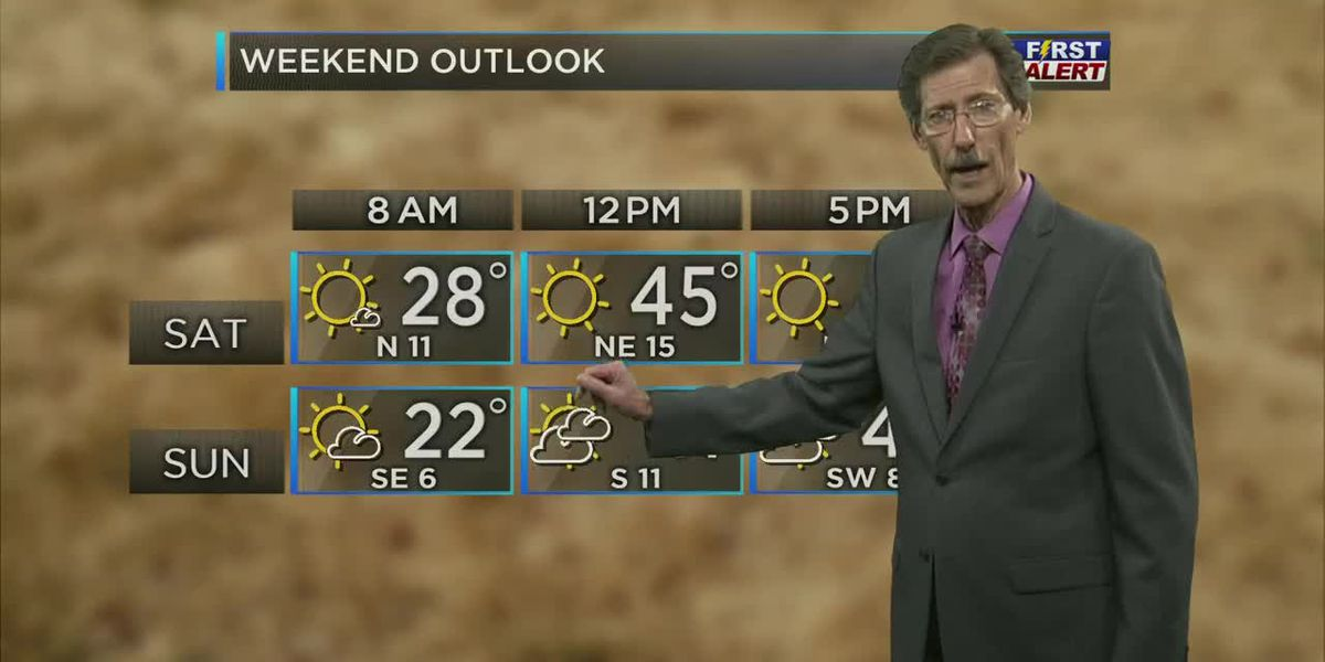 KCBD Weather at 10 for Jan. 17