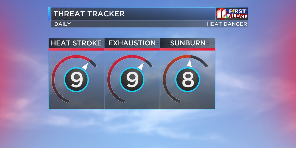 First Alert Weather Days: Extreme heat Thursday, Friday