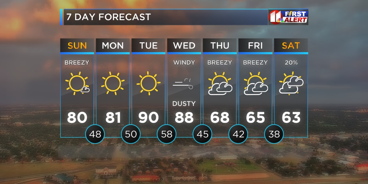 Prepare For High Wind Event Wednesday