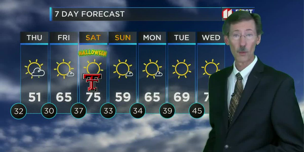 KCBD Weather at 10 for Wednesday, Oct. 28