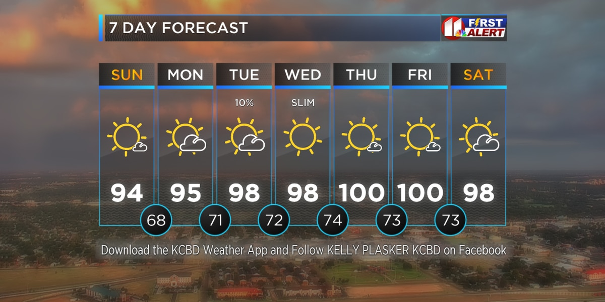 Triple Digits Return By End of Week
