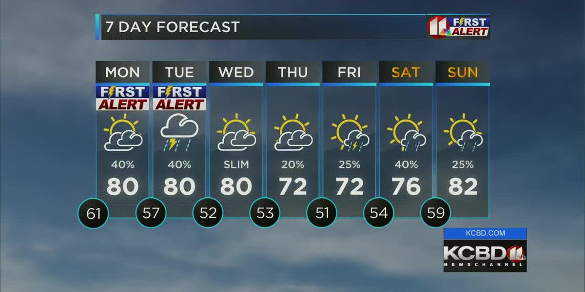 FIRST ALERT: Severe storms possible Monday night into Tuesday