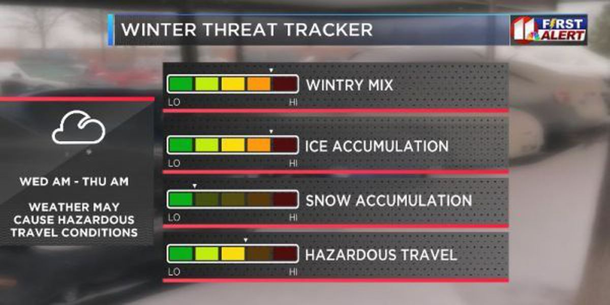 FIRST ALERT WEATHER DAY: Chance for dangerous road