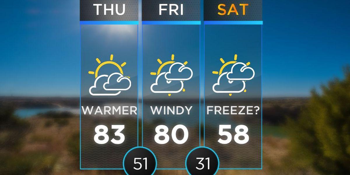 First Alert Forecast: Rollercoaster temperatures