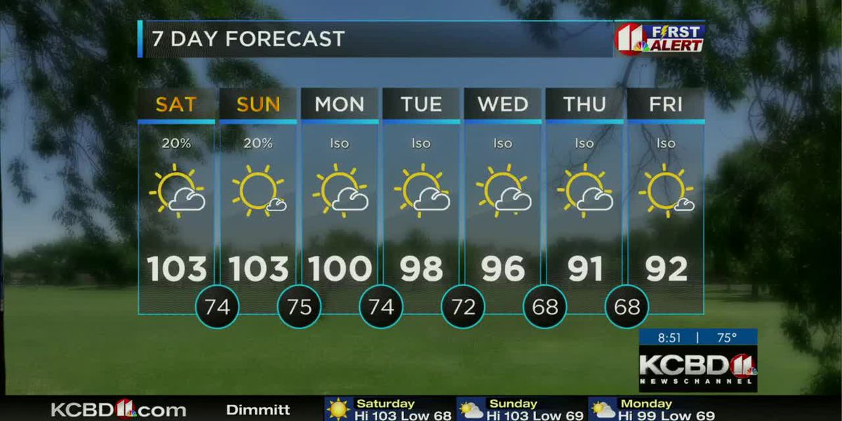 Scorching temps continue