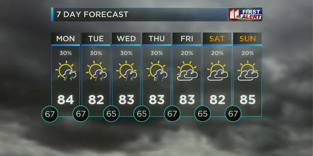 Rain in the forecast through Tuesday