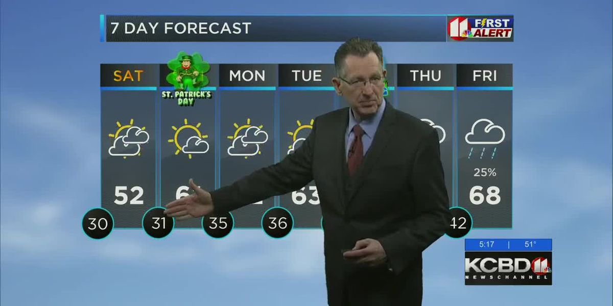 Our Weekend Winds, Our Next Storms