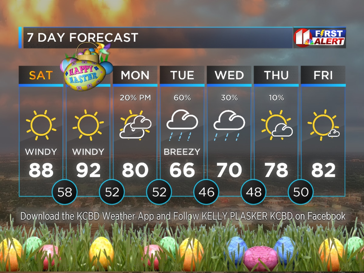 Warm and Windy Easter Weekend