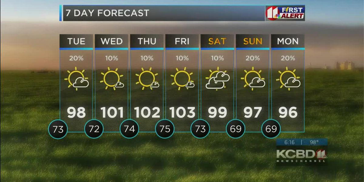 KCBD Weather at 6 for Aug. 10