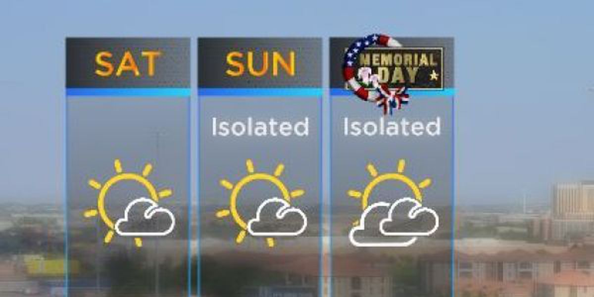 Your Memorial Day weekend forecast