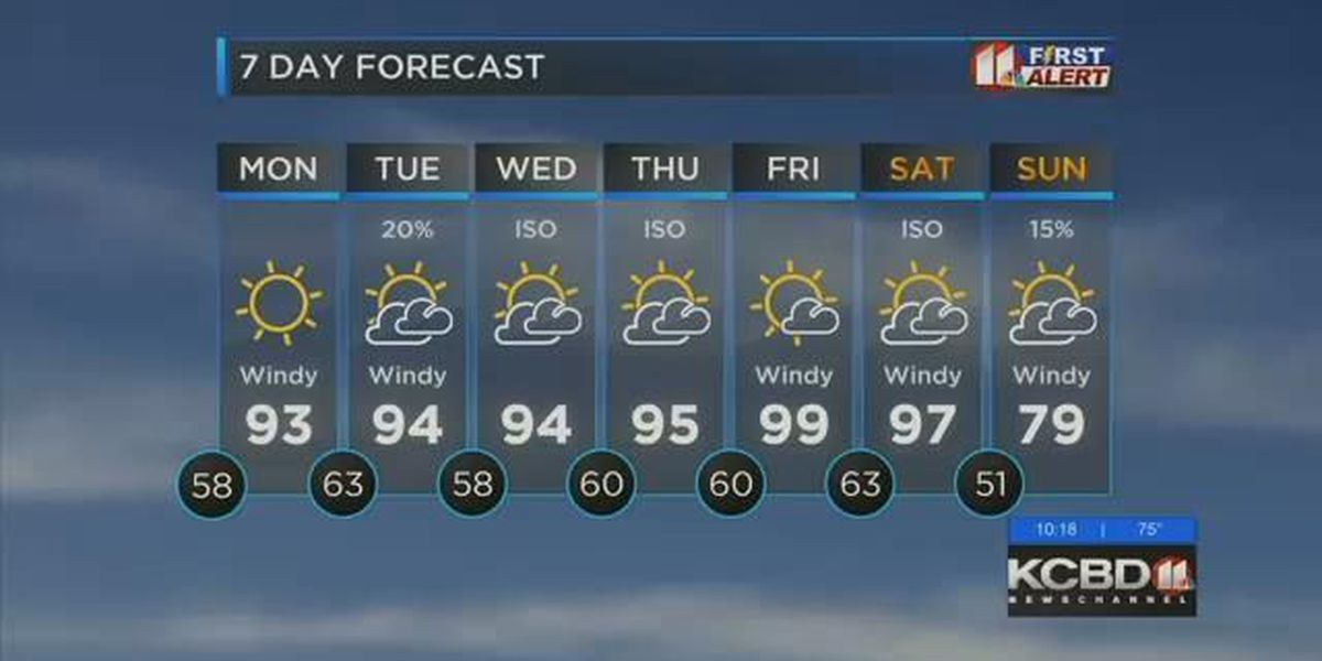 This Week's Outlook: Warmer weather to increase while rain chances to decrease