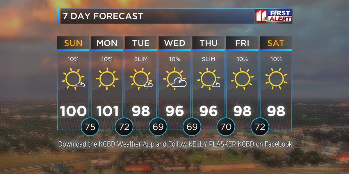 Triple Digits With Spotty Rain Showers Possible
