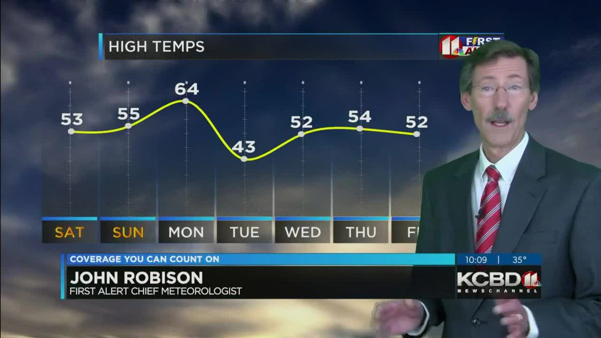 KCBD Weather at 10 for Friday, Jan. 15
