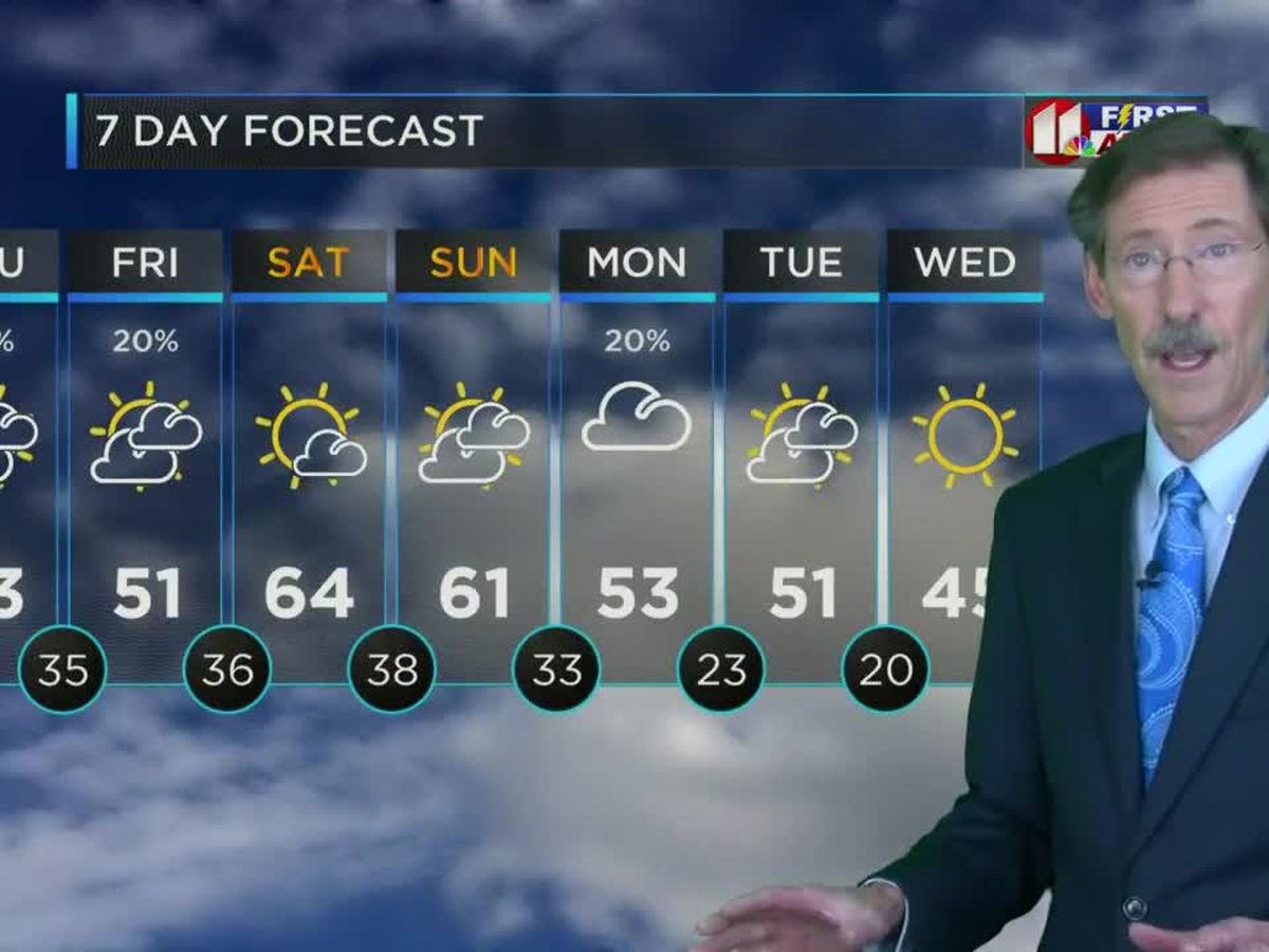 Increasing Temps and Rain Chances