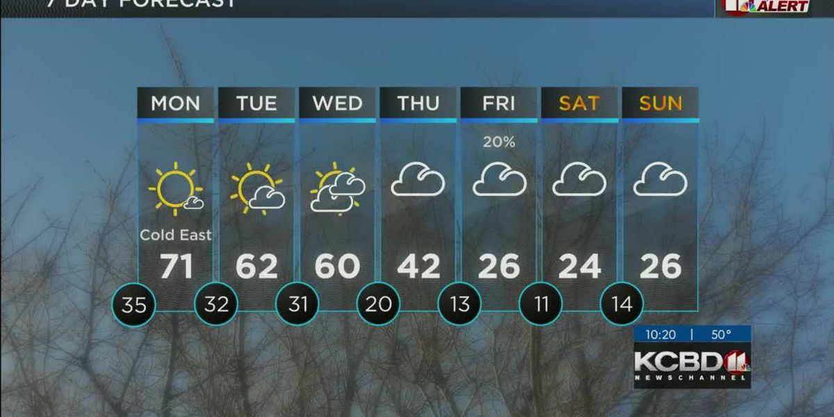 Warm weather for Super Sunday, with arctic air on the way