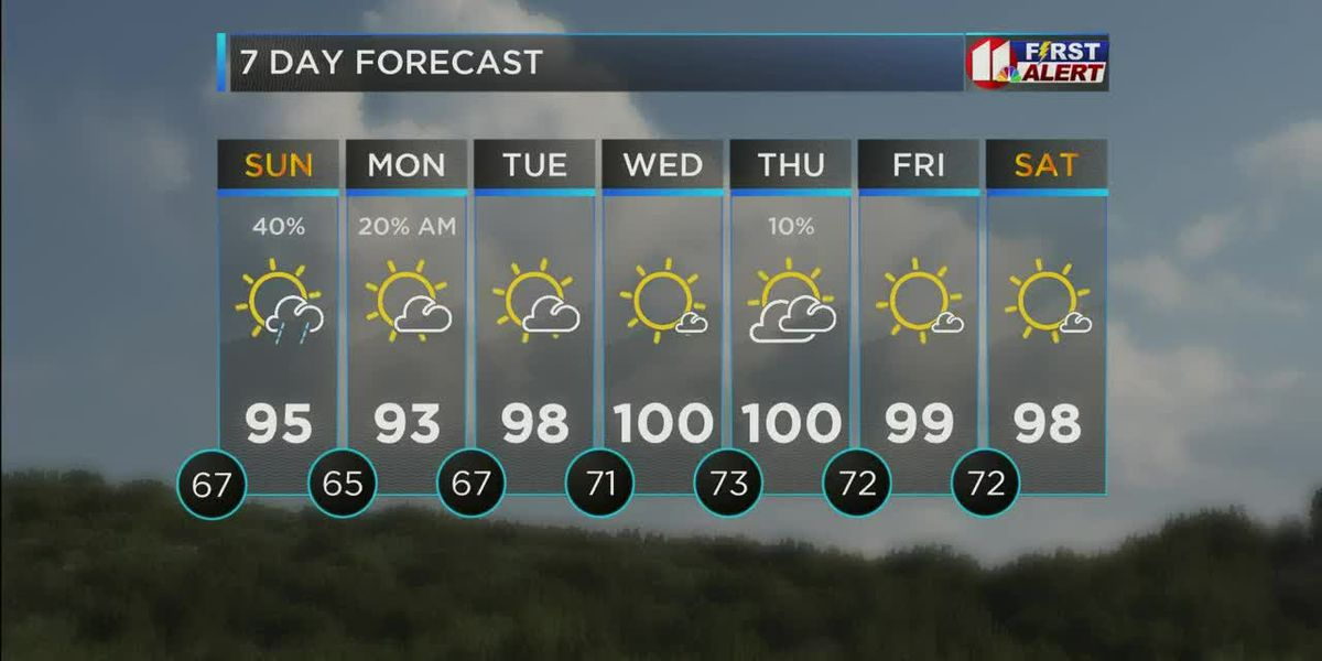 KCBD Weather at 10 for Aug. 1