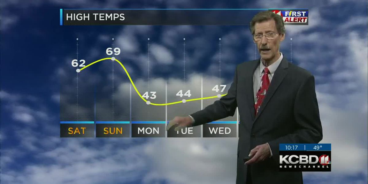 Cooler this weekend after warm, windy Friday