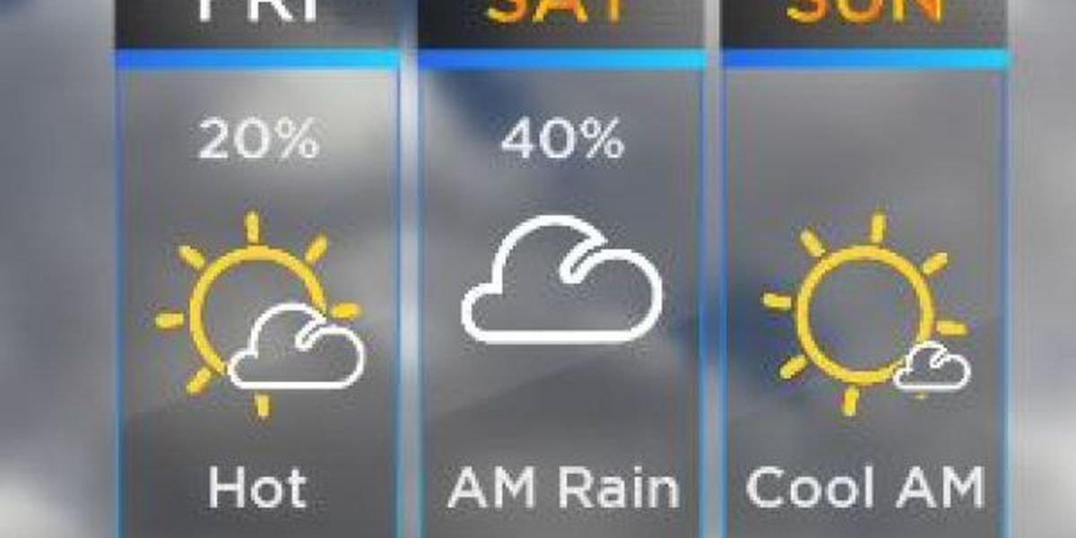 First Alert Weather: Hot Friday with cold front on the way