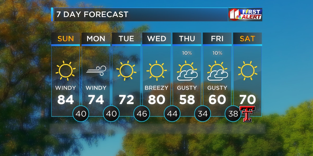 Warmer and Windy Sunday Ahead of Cold Front Tonight