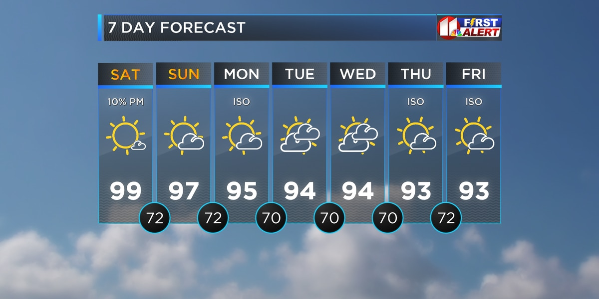 Relief From Triple Digit Heat Coming Soon