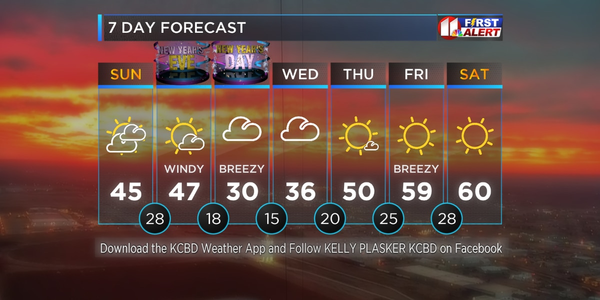 New Year's Eve and Day Forecast