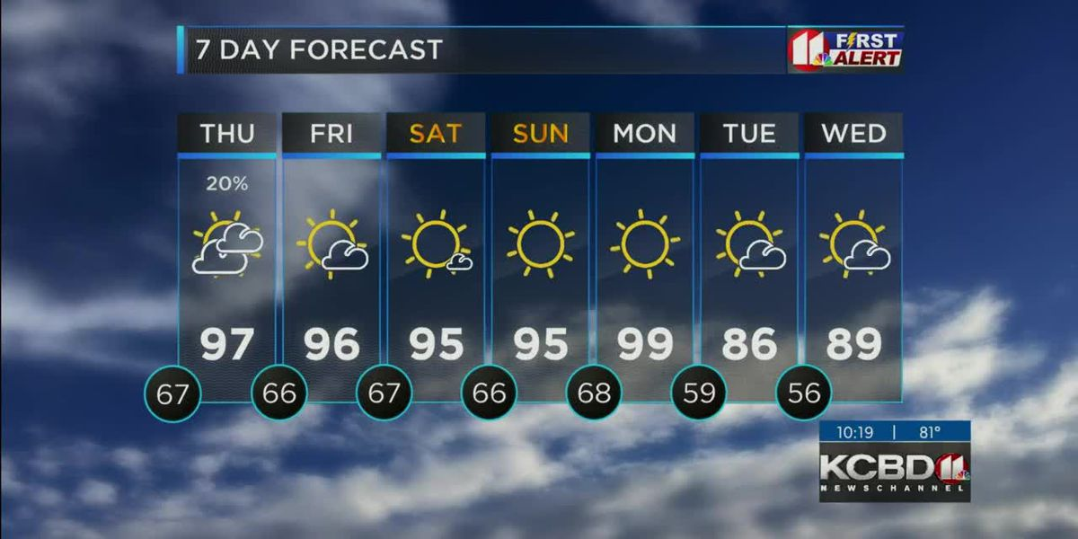More heat, storms Thursday through Sunday