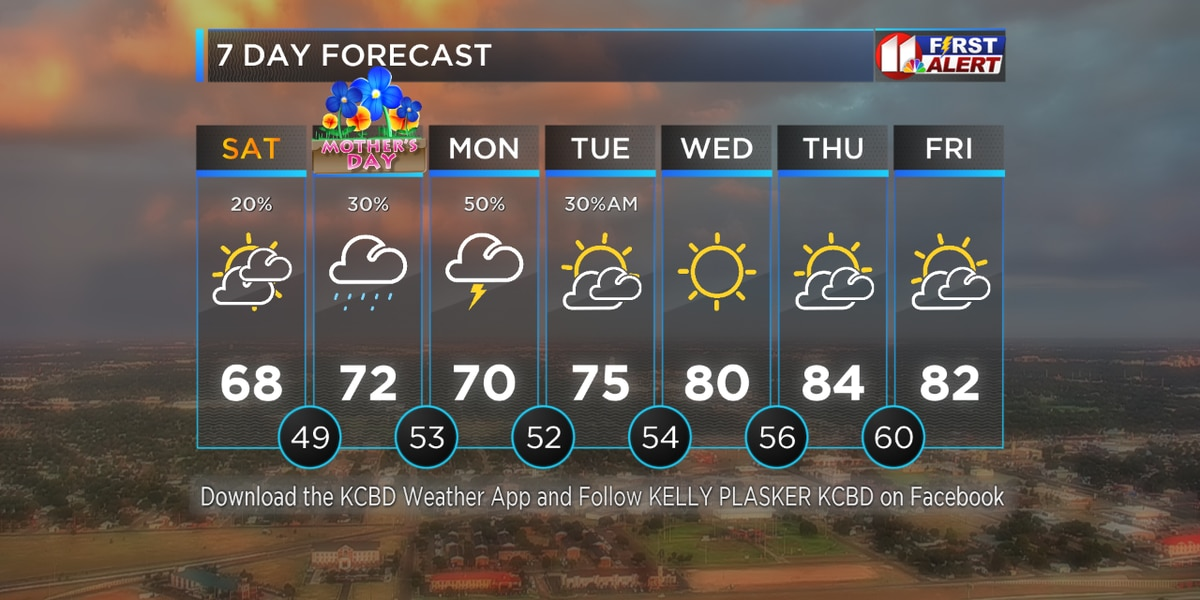 Rain chances continue through Mother's Day