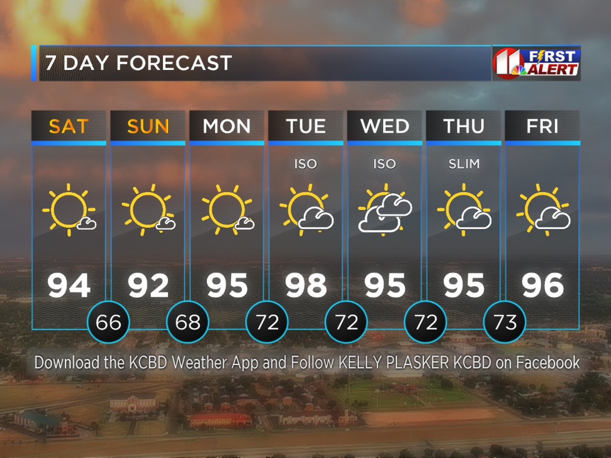 Warm Weekend With No Rain Expected