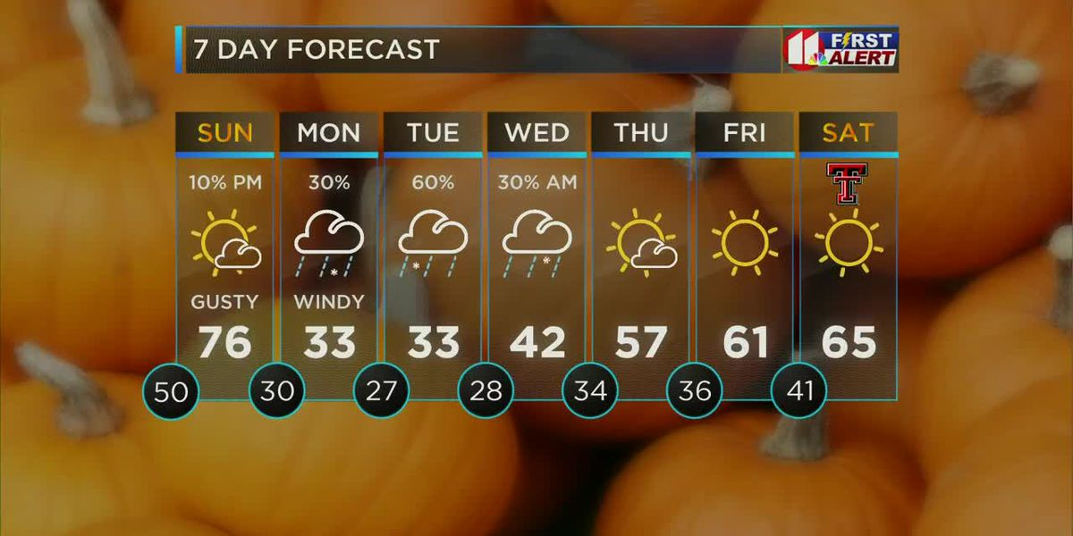 KCBD Weather at 10 for Saturday, Oct. 24