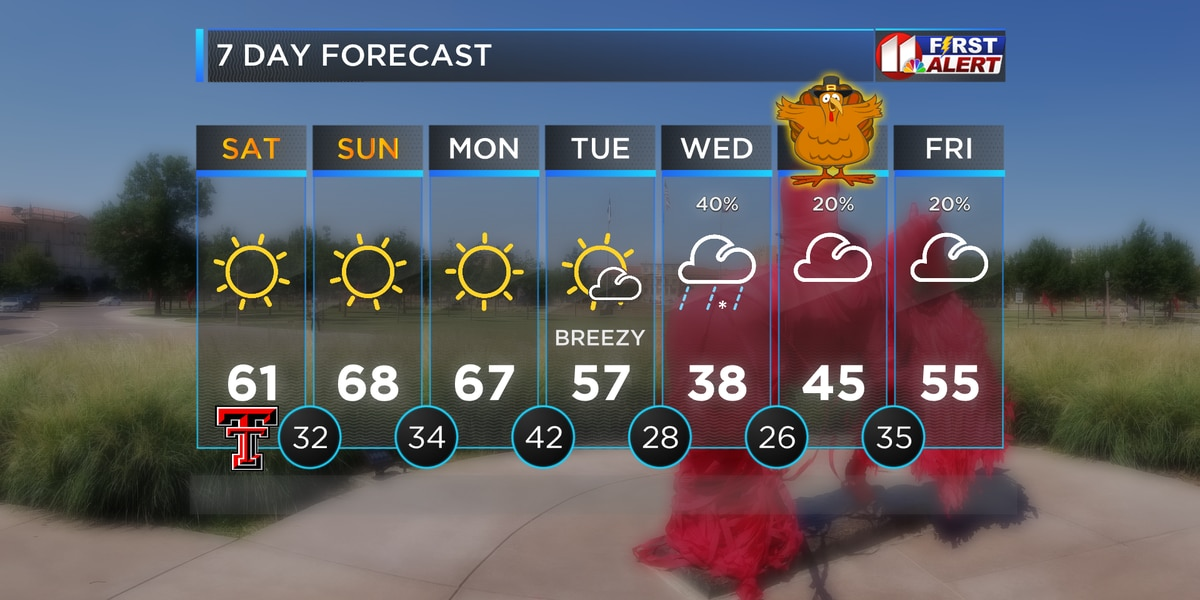 Great Tailgating Weather, Chilly To Cold For Red Raider Football Game