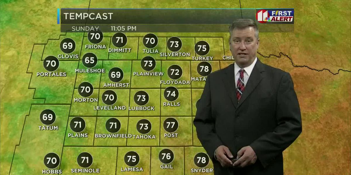 Dry now, but rain chances increasing later this week