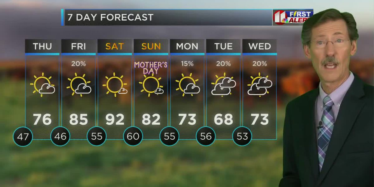 Sunny skies, higher winds expected Thursday