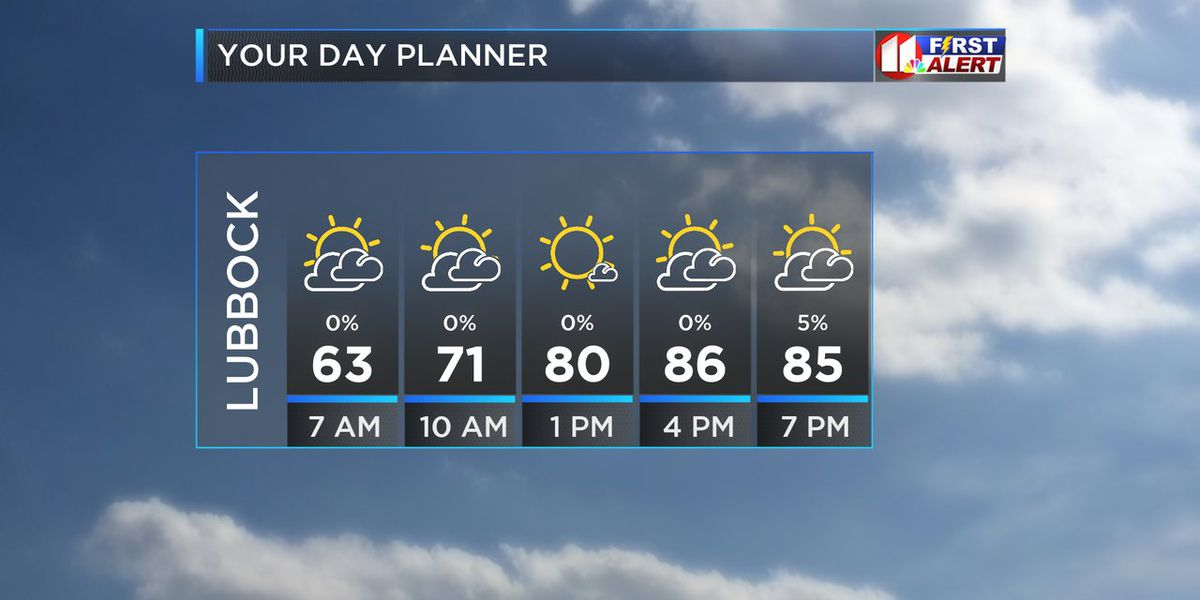 Warm and humid Tuesday, Low rain chance