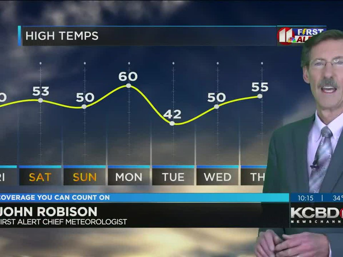 More Wind and Cool Temps