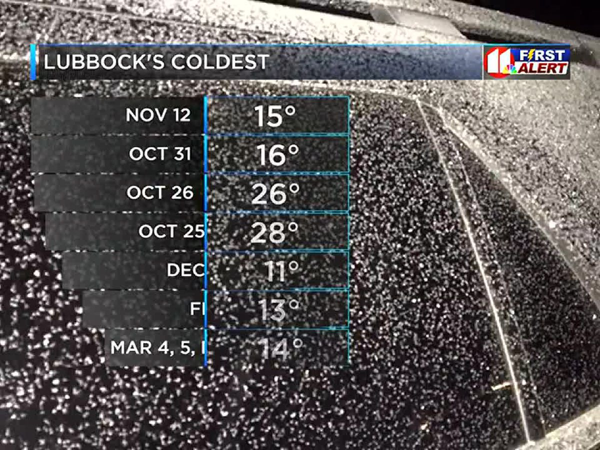 Record cold, and coldest of the season