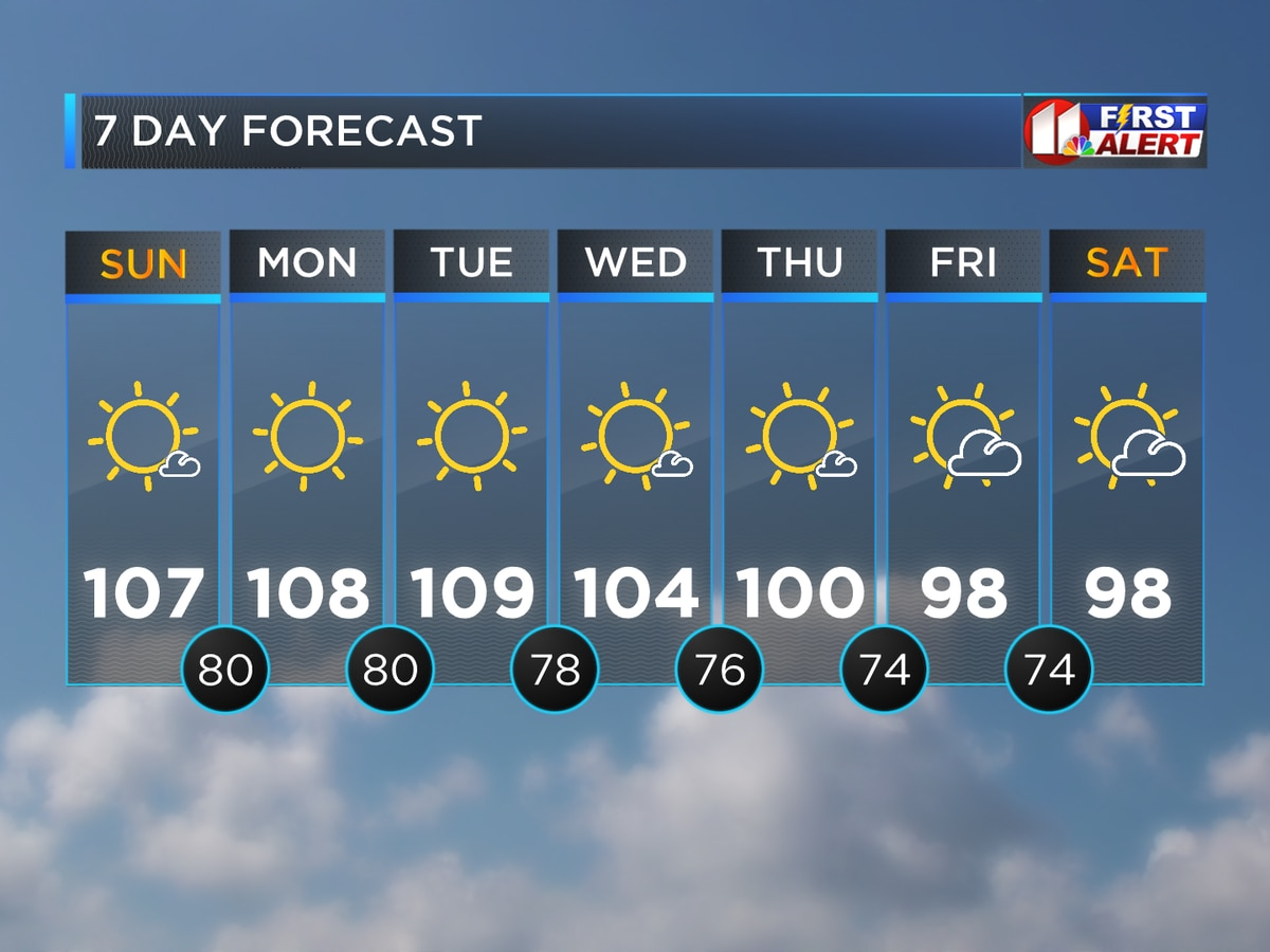 Heat Advisory And Excessive Heat Warning In Effect For Sunday