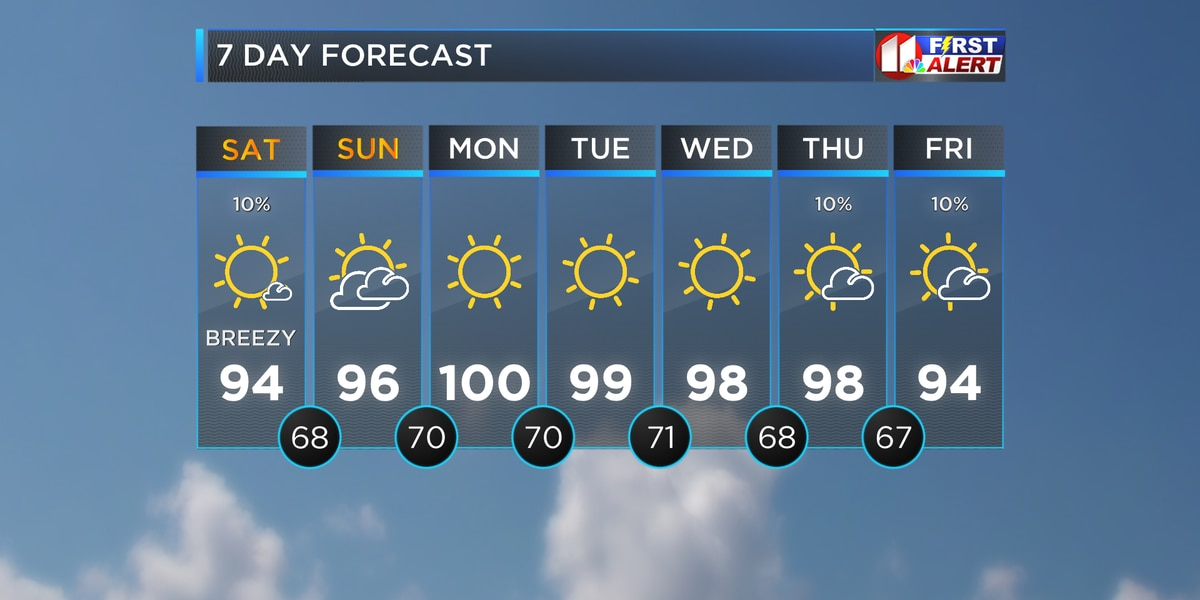 Hazy, Hot And Low Storm Chance Today