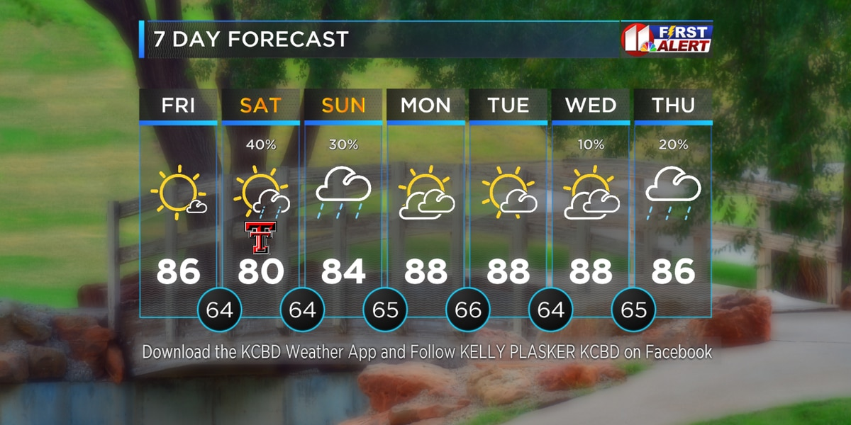 Friday Afternoon Weather Update