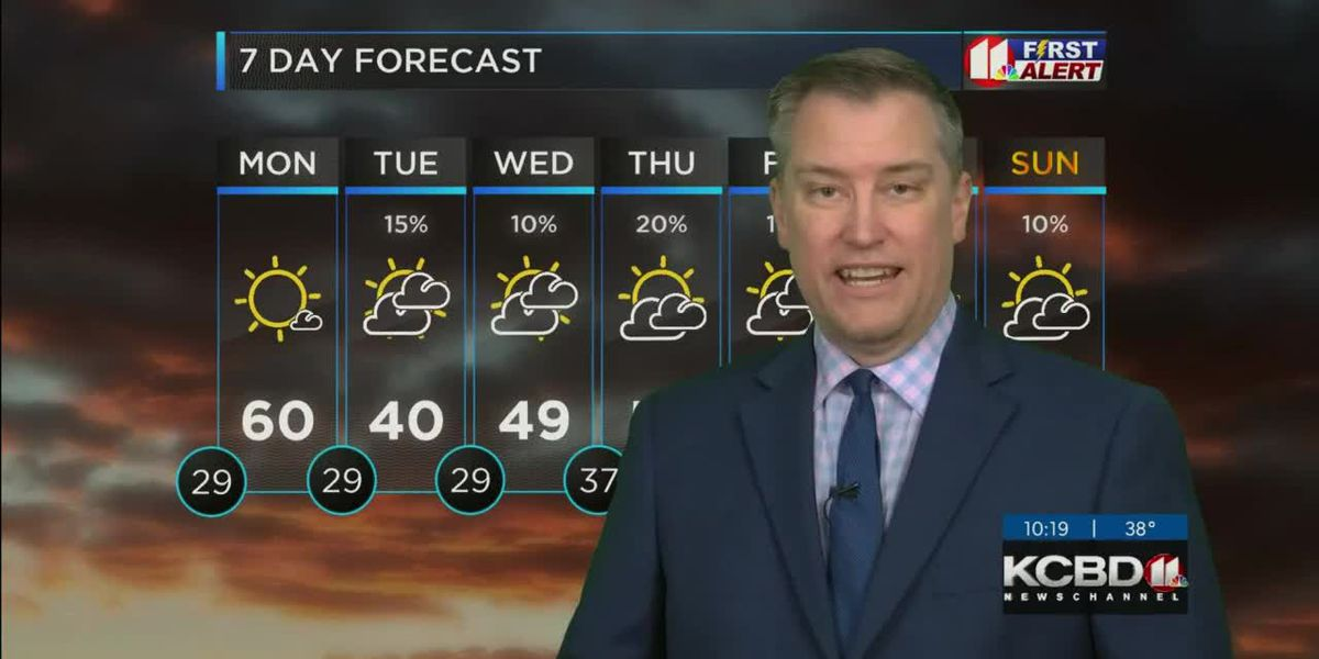 KCBD Weather at 10 for Sunday, Jan. 17