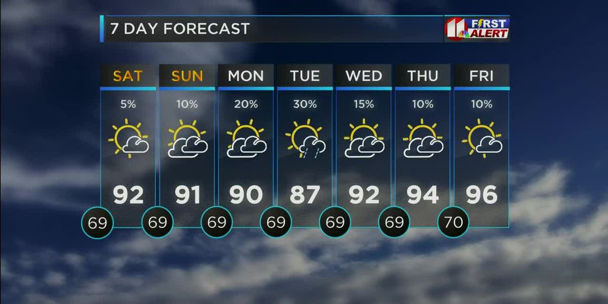 Your weekend and Tropical Storm Hanna