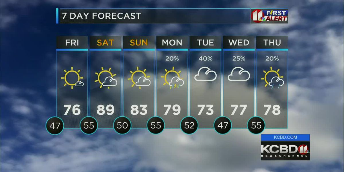 More spring temperatures and storms ahead