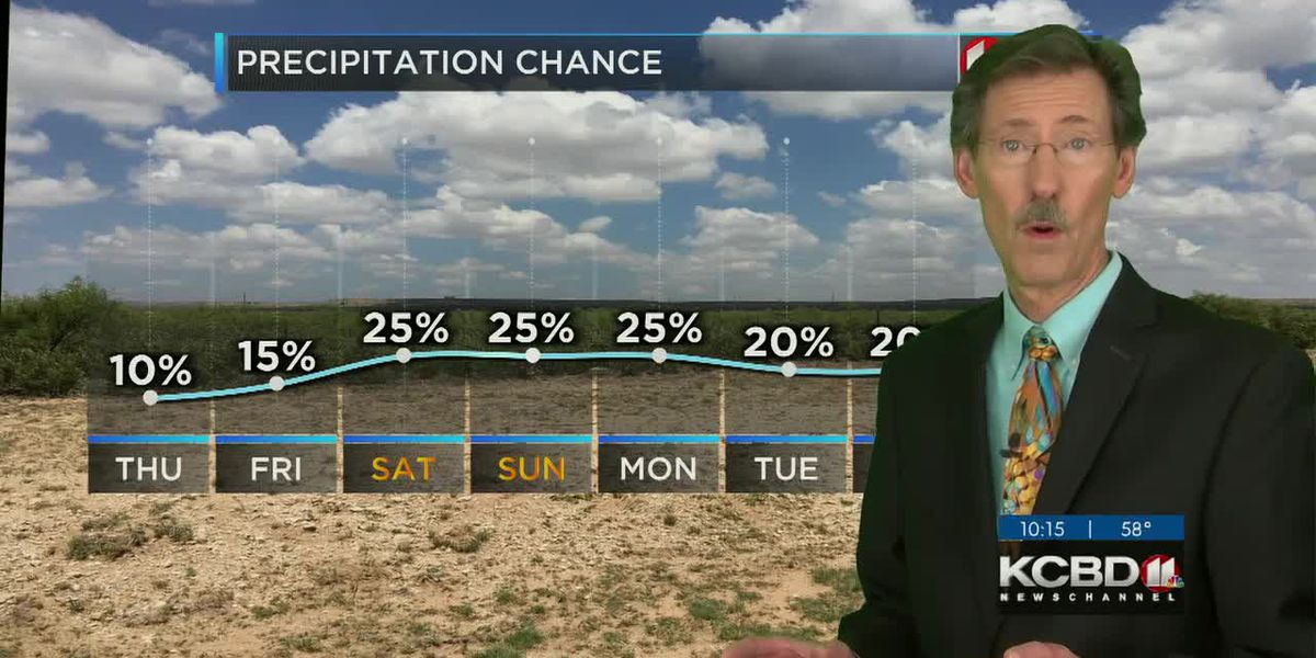 KCBD Weather at 10 for Wednesday, May 12