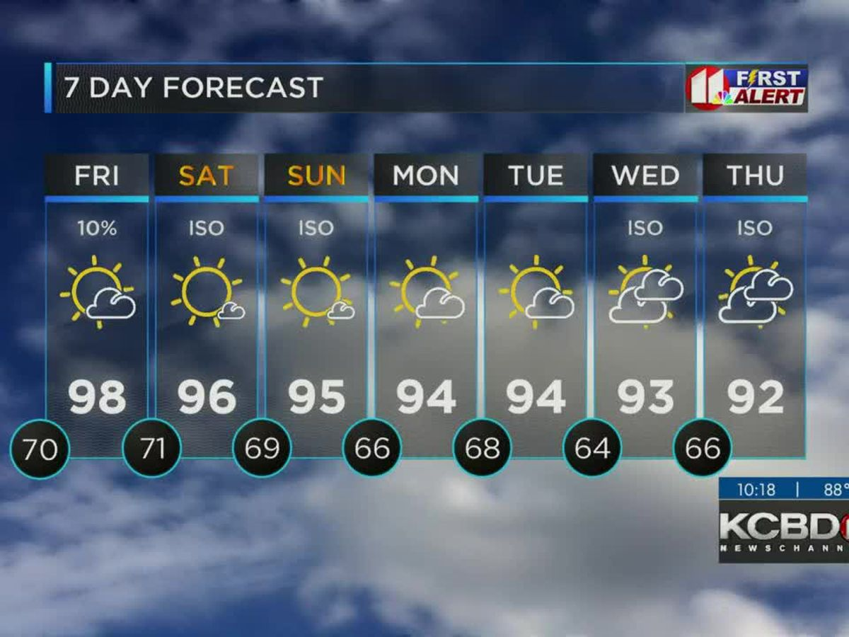 Storms tonight, then more Heat