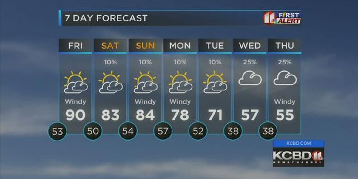 Lubbock reaches record high of 90 degrees on Thursday
