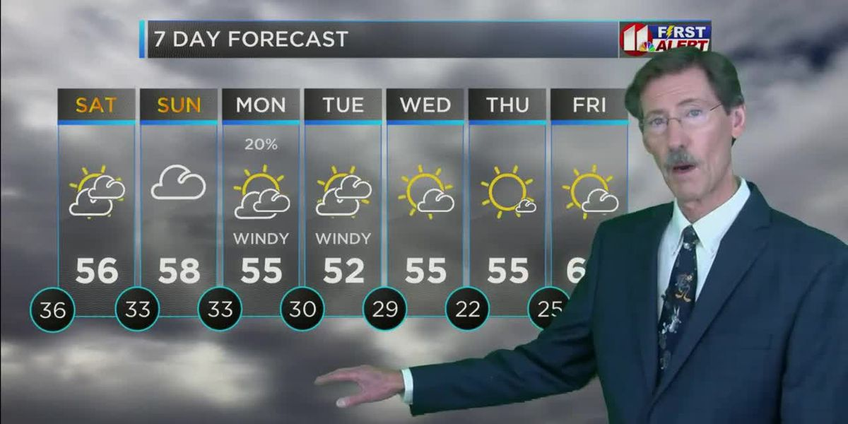 Your Weekend Outlook is Cool